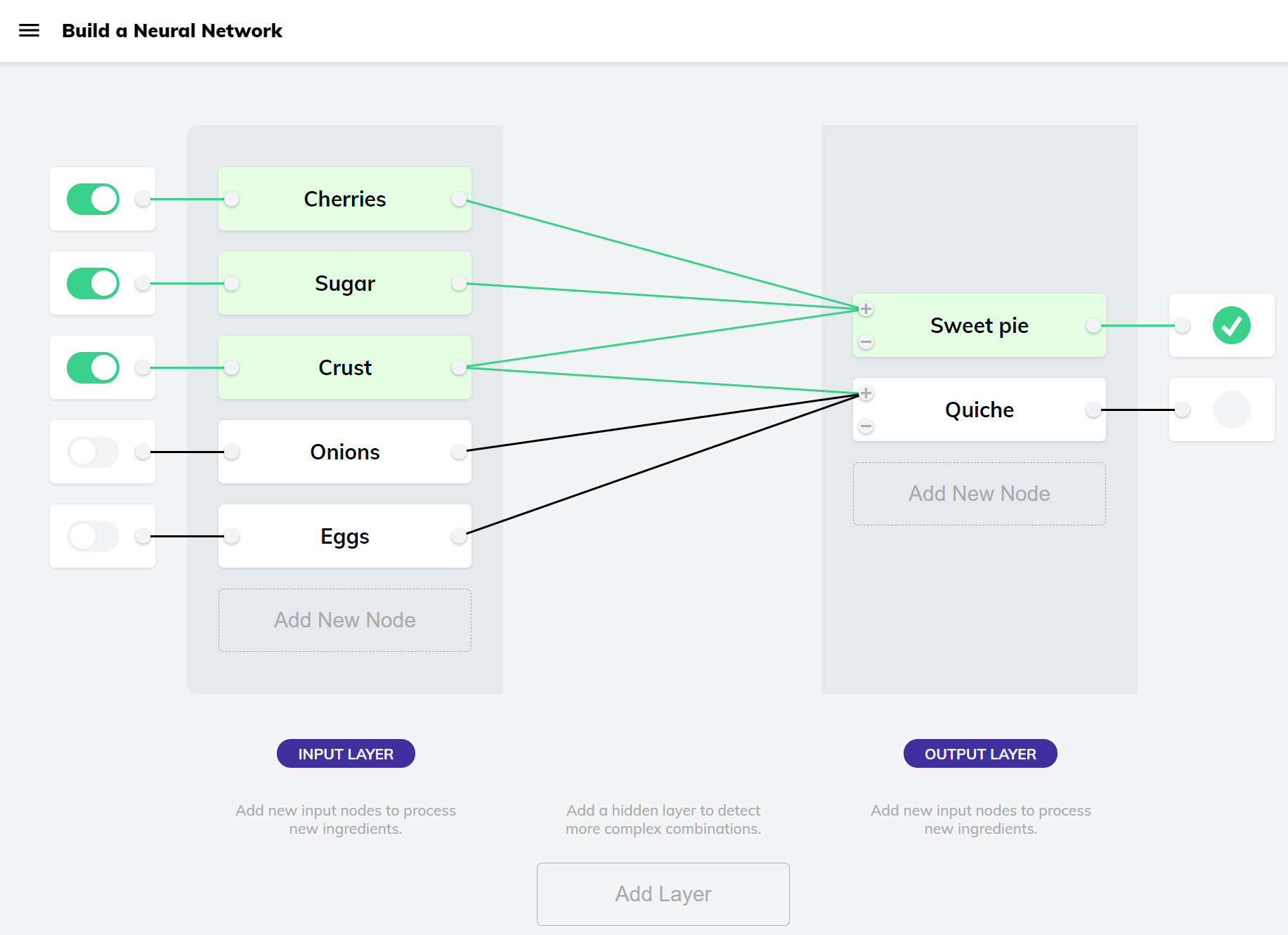 Wire up a neural network to predict which combinations of ingredients result in a delicious pie!